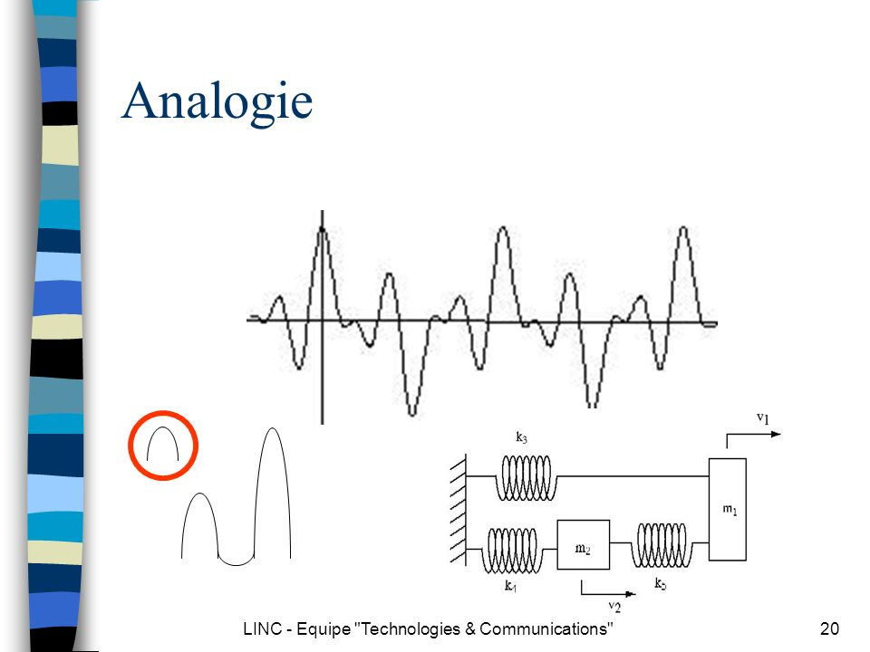 LINC - Equipe Technologies & Communications 20 Analogie