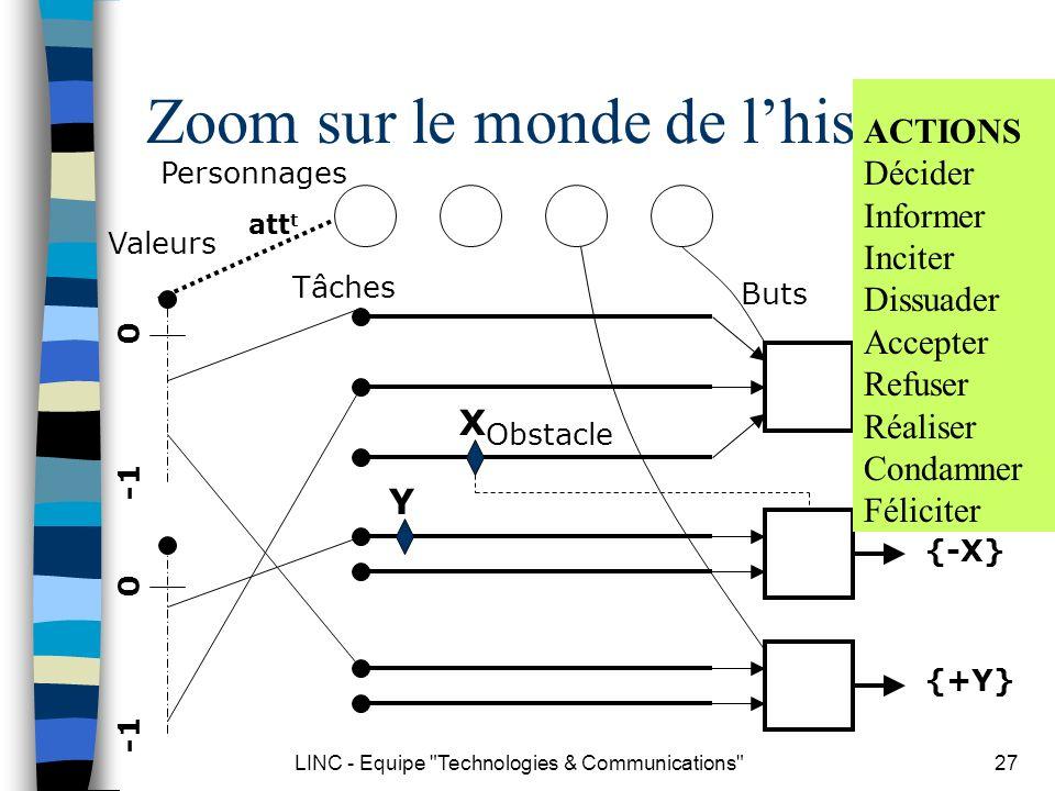 LINC - Equipe