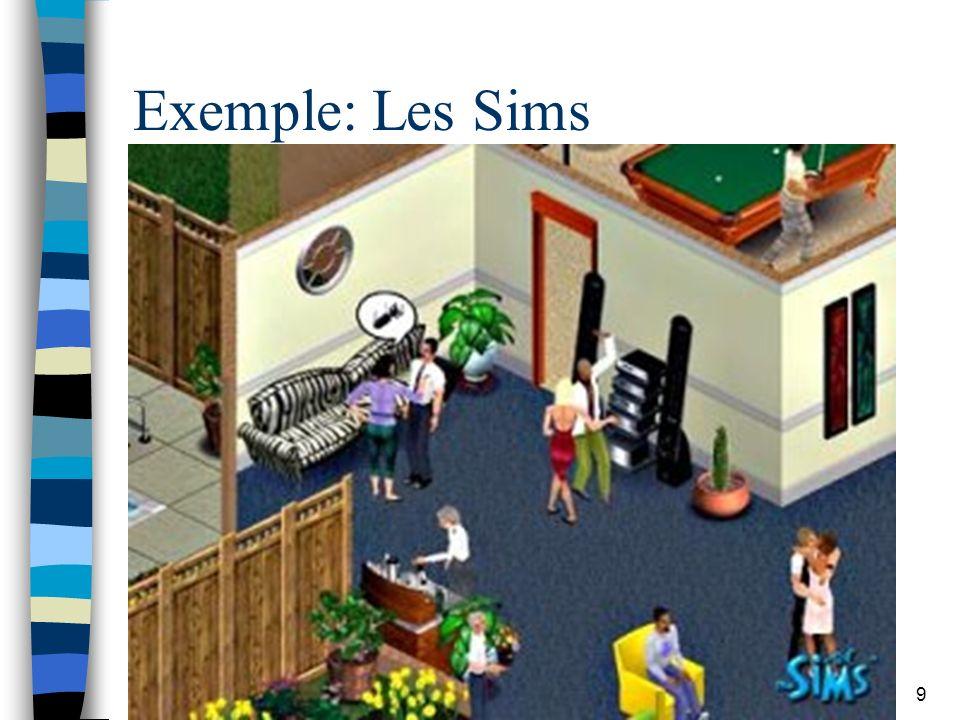 LINC - Equipe Technologies & Communications 10 Exemple: Les Sims