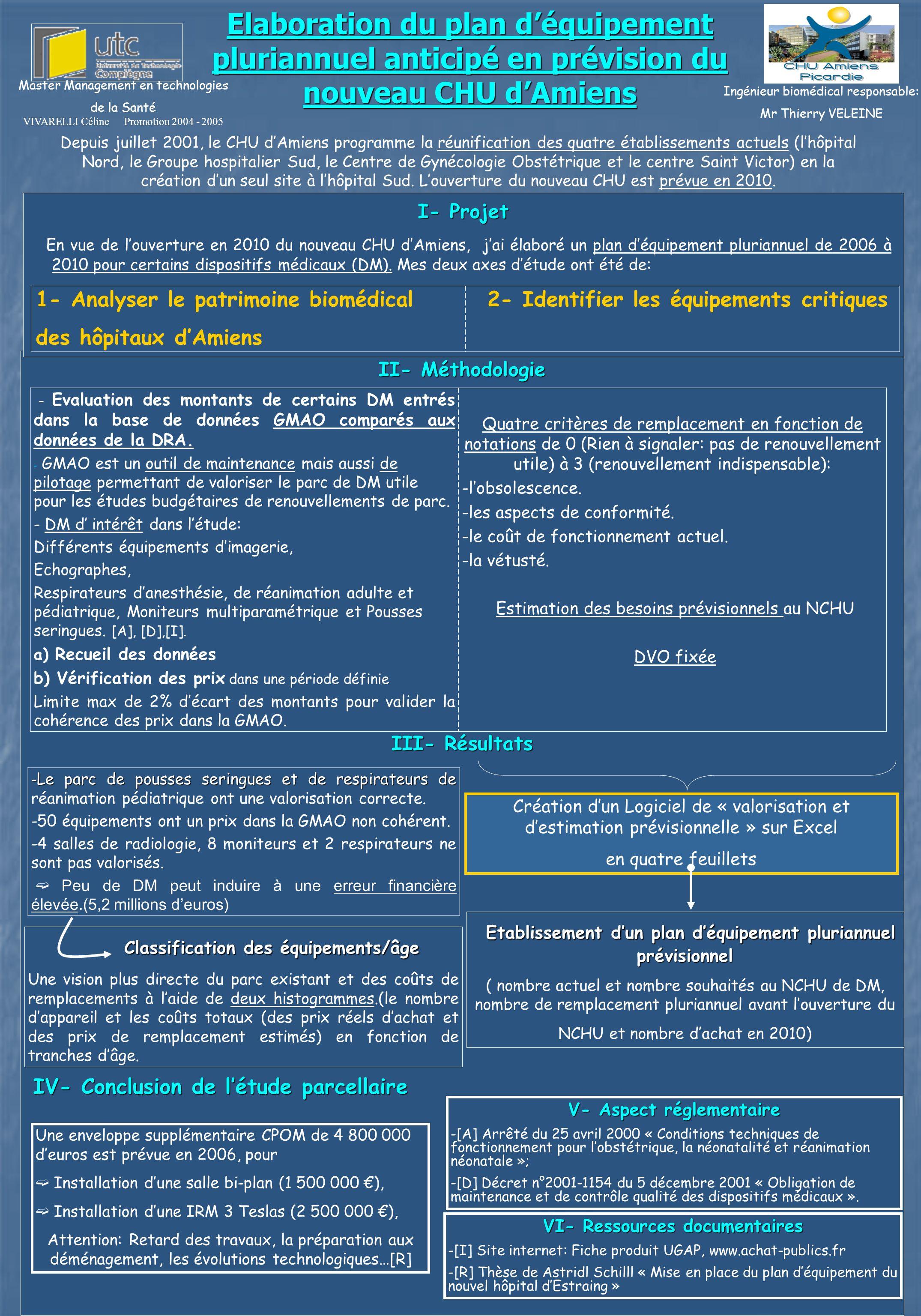 II- Méthodologie III- Résultats IV- Conclusion de létude parcellaire Elaboration du plan déquipement pluriannuel anticipé en prévision du nouveau CHU