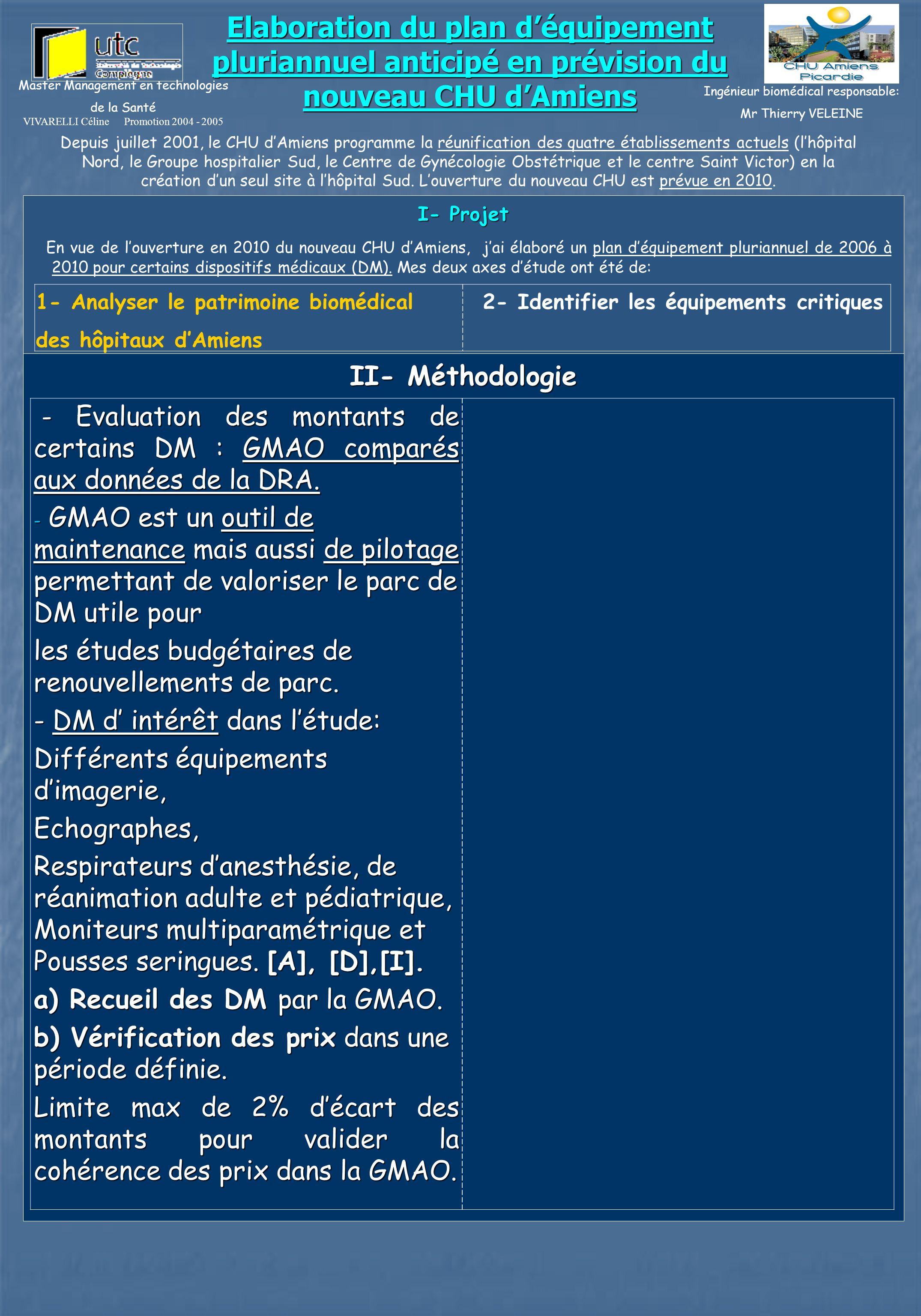 Depuis juillet 2001, le CHU dAmiens programme la réunification des quatre établissements actuels (lhôpital Nord, le Groupe hospitalier Sud, le Centre