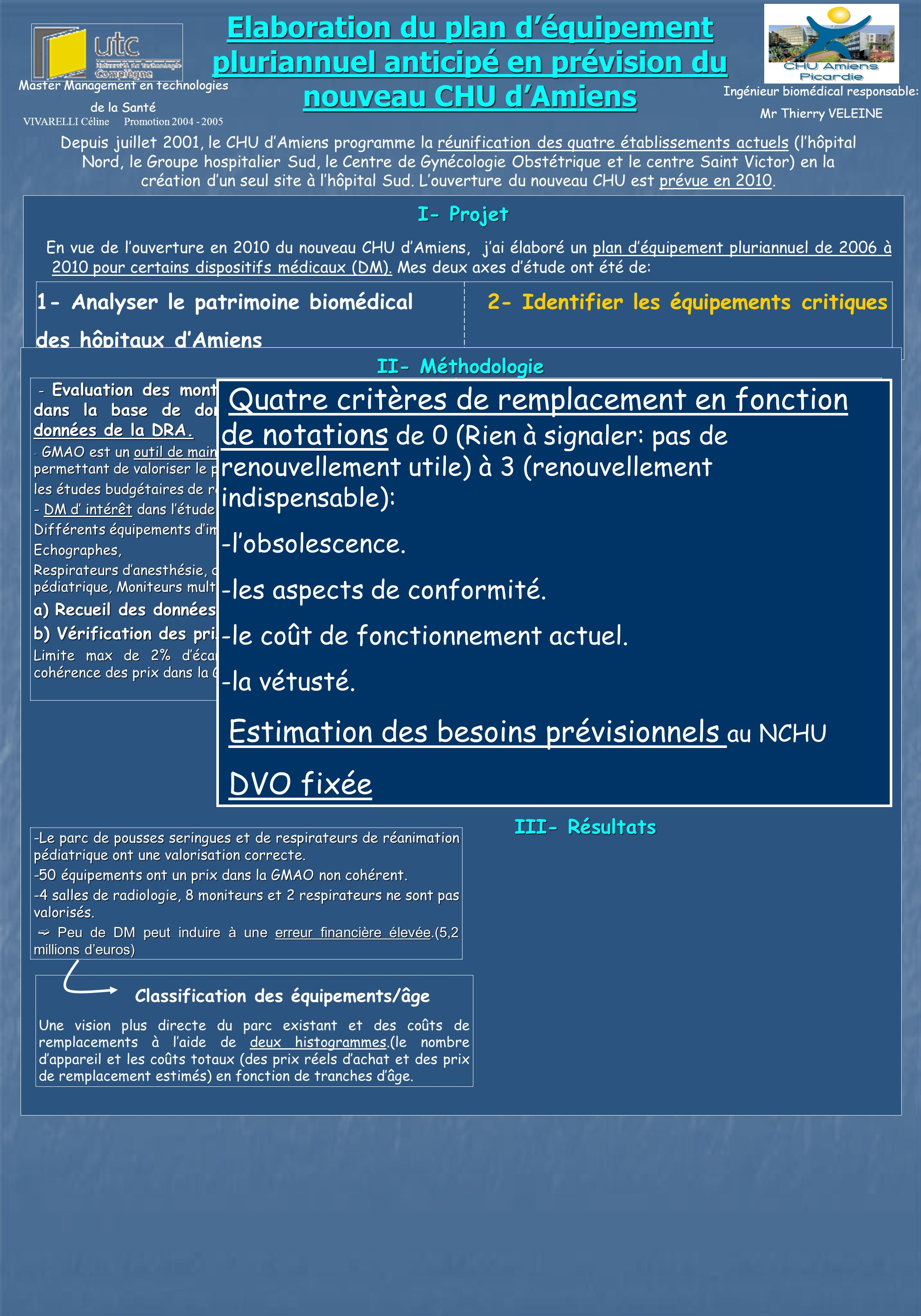 Elaboration du plan déquipement pluriannuel anticipé en prévision du nouveau CHU dAmiens Depuis juillet 2001, le CHU dAmiens programme la réunificatio
