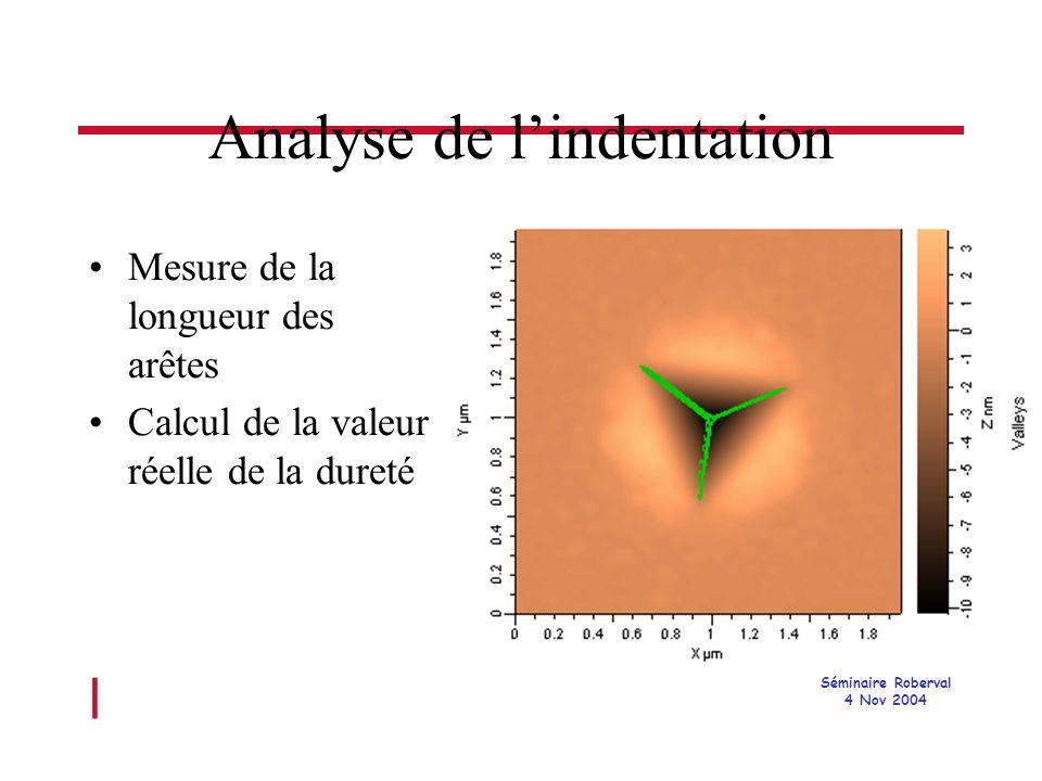 l Séminaire Roberval 4 Nov 2004 Analyse de lindentation Mesure de la longueur des arêtes Calcul de la valeur réelle de la dureté