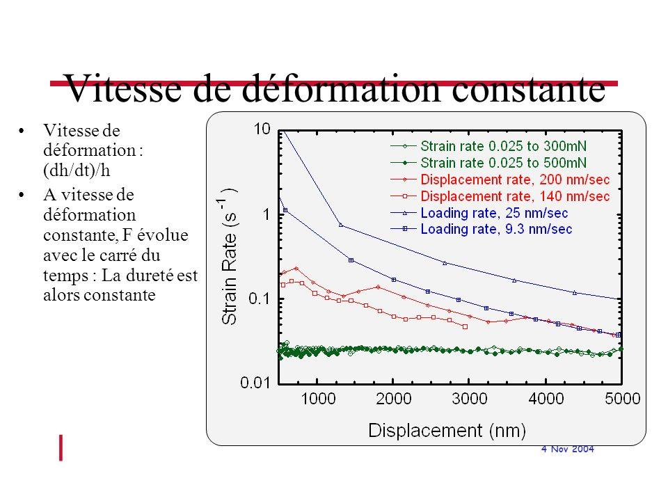 l Séminaire Roberval 4 Nov 2004 Vitesse de déformation constante Vitesse de déformation : (dh/dt)/h A vitesse de déformation constante, F évolue avec le carré du temps : La dureté est alors constante