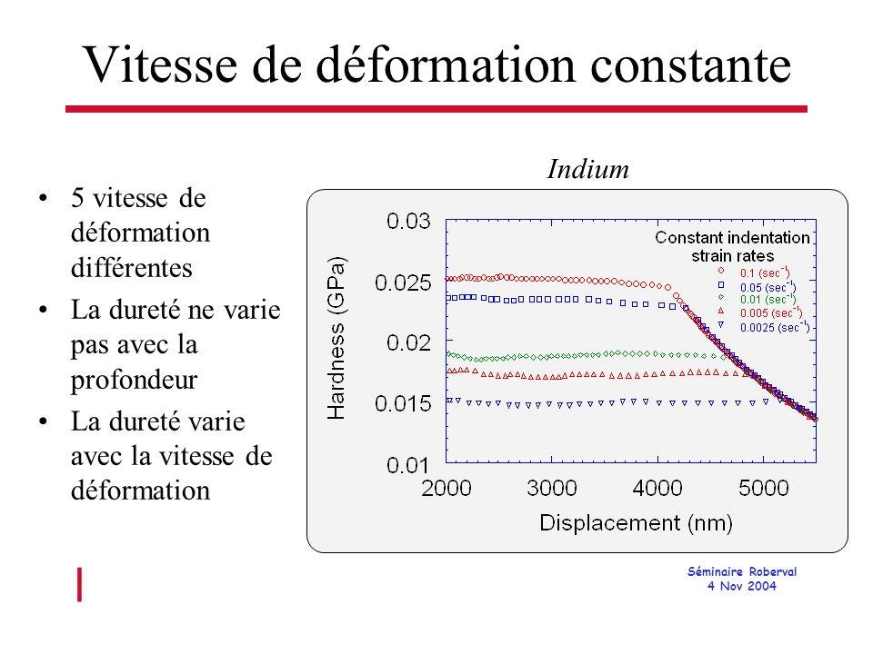l Séminaire Roberval 4 Nov 2004 Vitesse de déformation constante 5 vitesse de déformation différentes La dureté ne varie pas avec la profondeur La dureté varie avec la vitesse de déformation Indium