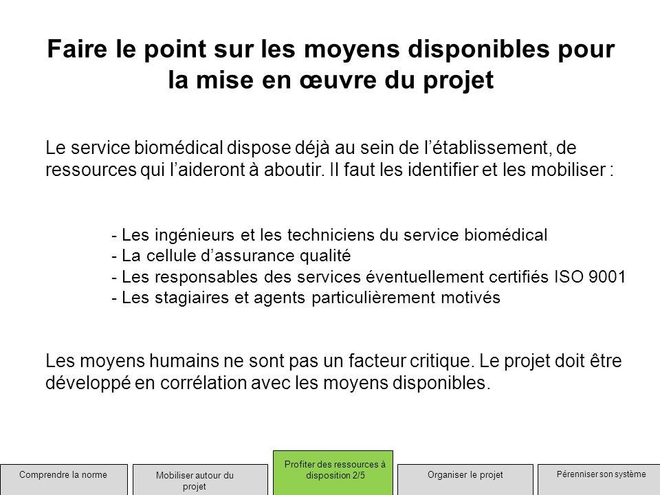 Faire le point sur les moyens disponibles pour la mise en œuvre du projet Le service biomédical dispose déjà au sein de létablissement, de ressources