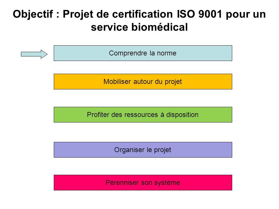 Informer et impliquer tous les acteurs dans le projet Lors de la phase de préparation, linstigateur du projet doit mobiliser son équipe en expliquant lintérêt dintégrer une démarche de certification.