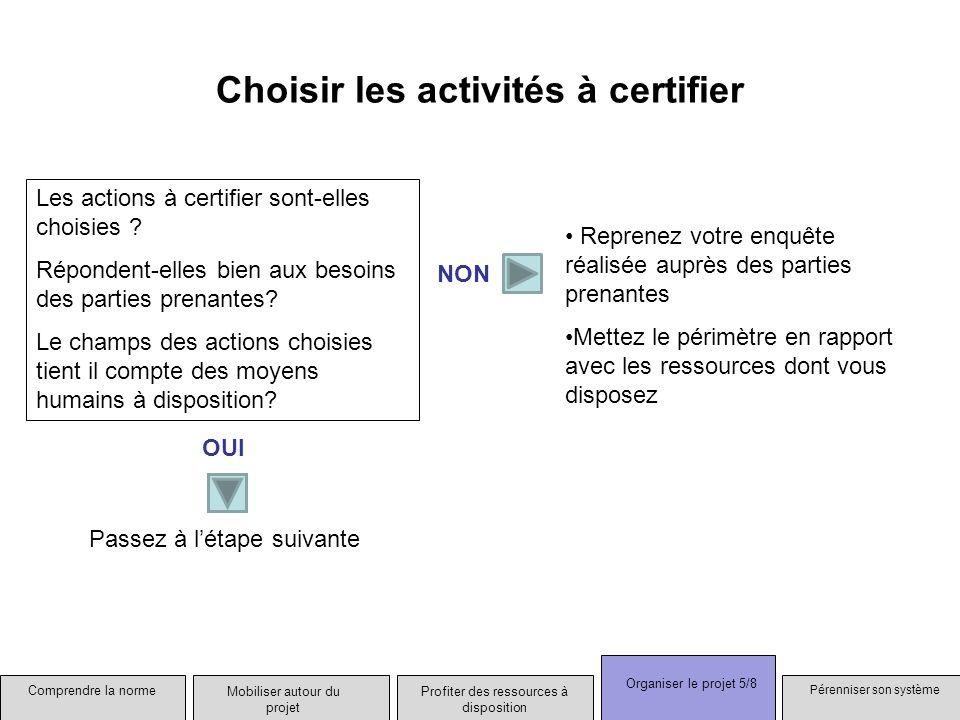 Les actions à certifier sont-elles choisies ? Répondent-elles bien aux besoins des parties prenantes? Le champs des actions choisies tient il compte d
