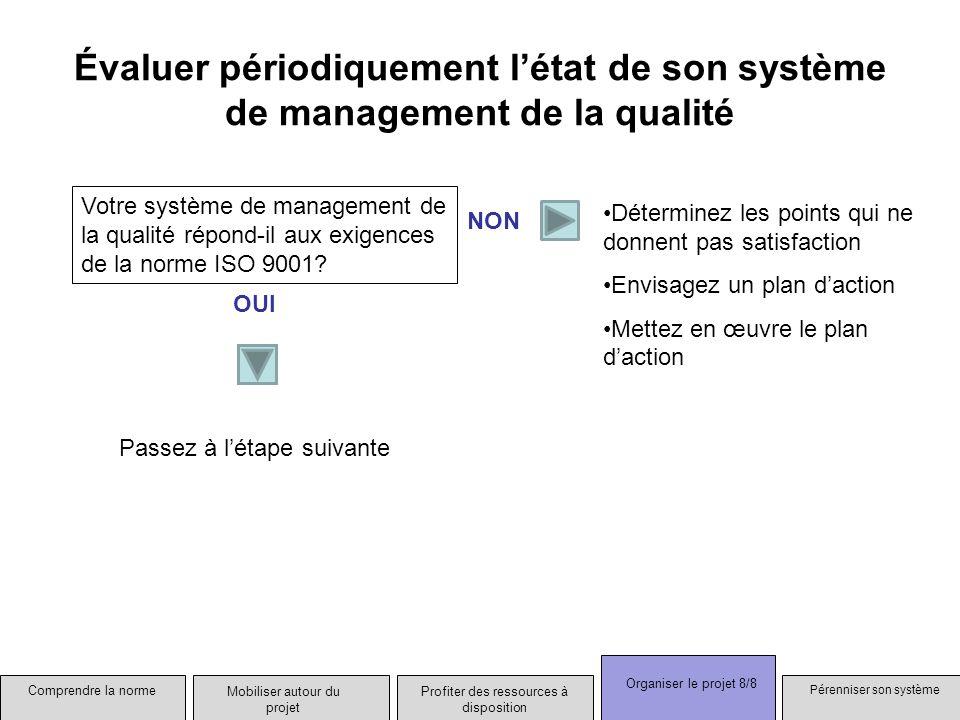 Votre système de management de la qualité répond-il aux exigences de la norme ISO 9001? OUI NON Déterminez les points qui ne donnent pas satisfaction