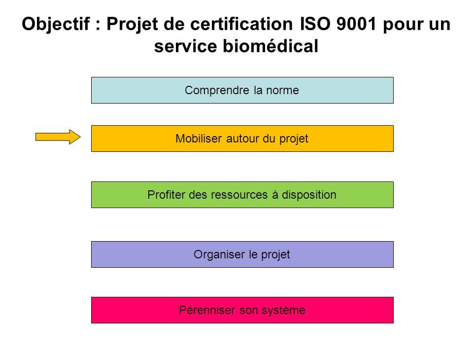 Mobiliser autour du projet Lors dun projet de certification ISO 9001, limplication de tous les acteurs est un facteur de réussite.