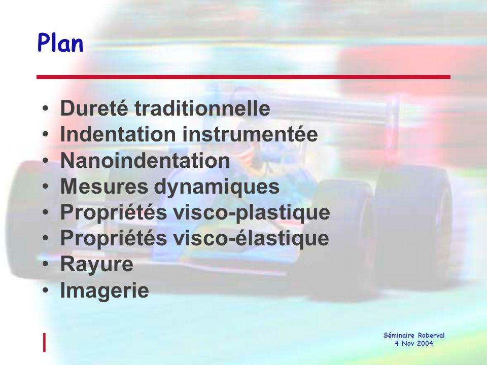 l Séminaire Roberval 4 Nov 2004 Dureté traditionnelle (Vickers) La dureté H est définie par le rapport H=L/A H=3R e Aire de lIndentation Résiduelle A Charge L