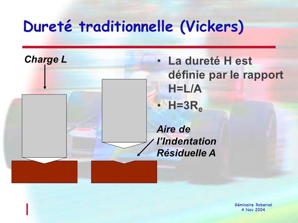 l Séminaire Roberval 4 Nov 2004 Dureté traditionnelle La diagonale D est mesurée optiquement après lessai Vickers: D = 7h Knoop: D = 30,5h