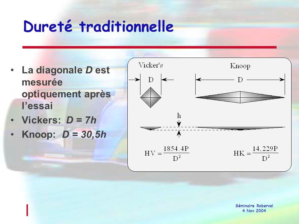 l Séminaire Roberval 4 Nov 2004 Les indenteurs Indenteur diamantDéfautDéformation imposée SphèreDifficile à tailler Variable Conique 60°8,3 % Pyramide 4 faces (Vickers, Knopp) Défaut de pointe 8,8% Pyramide 3 faces (Trigonal, Berkovitch) Idéal6,9 %13,6 %