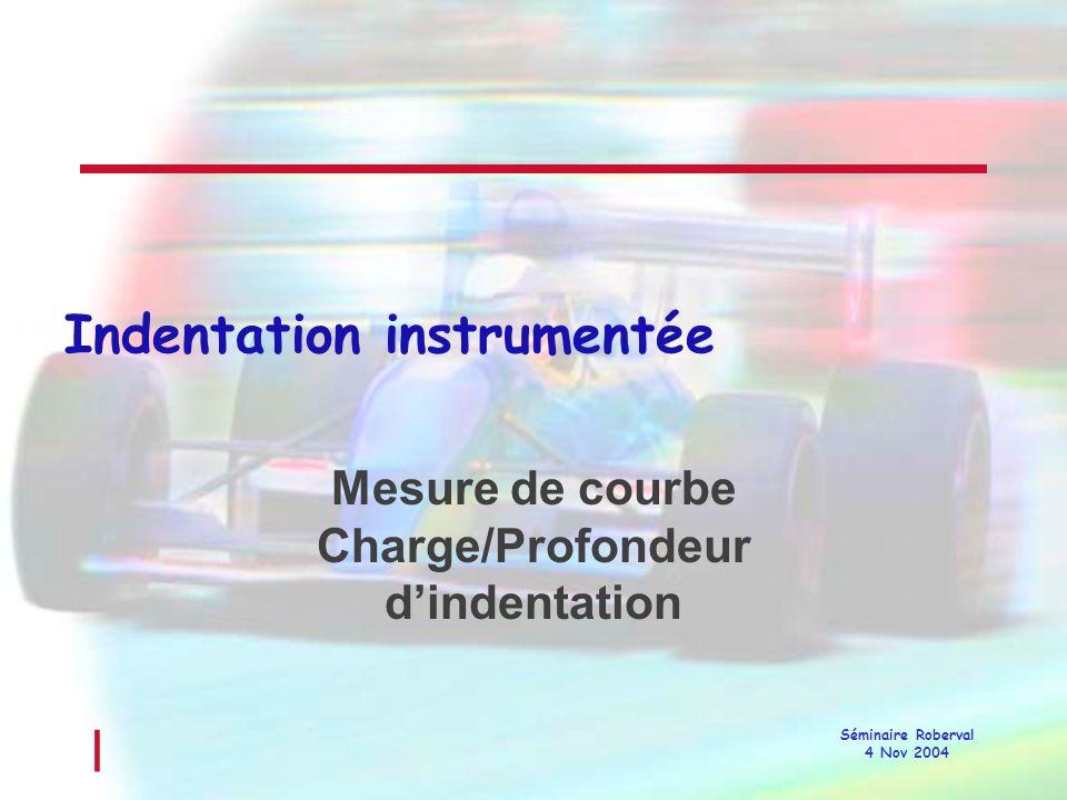 l Séminaire Roberval 4 Nov 2004 Nanoindentation Courbe Charge/profondeur dindentation Quasi-statique et dynamique