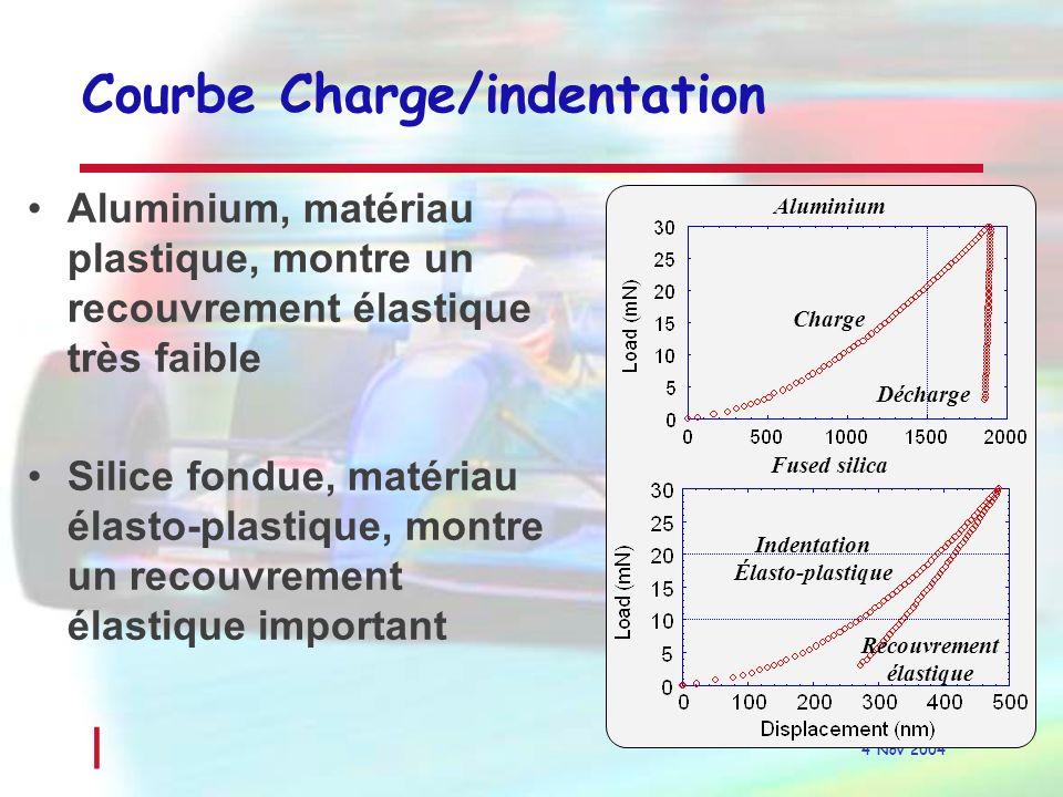 l Séminaire Roberval 4 Nov 2004 Traitement de surface Les aciers ayant subit un traitement de durcissement ionique montre une augmentation de la dureté variable avec la profondeur d indentation