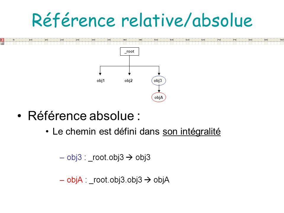Référence relative/absolue Référence absolue : Le chemin est défini dans son intégralité –obj3 : _root.obj3 obj3 –objA : _root.obj3.obj3 objA _root ob