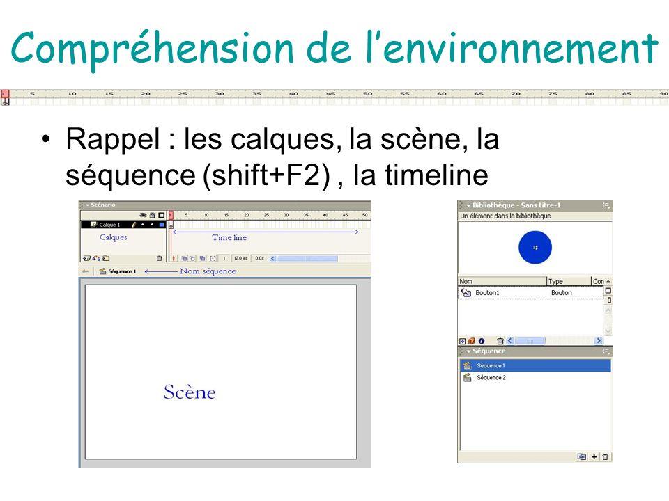 Compréhension de lenvironnement Rappel : les calques, la scène, la séquence (shift+F2), la timeline
