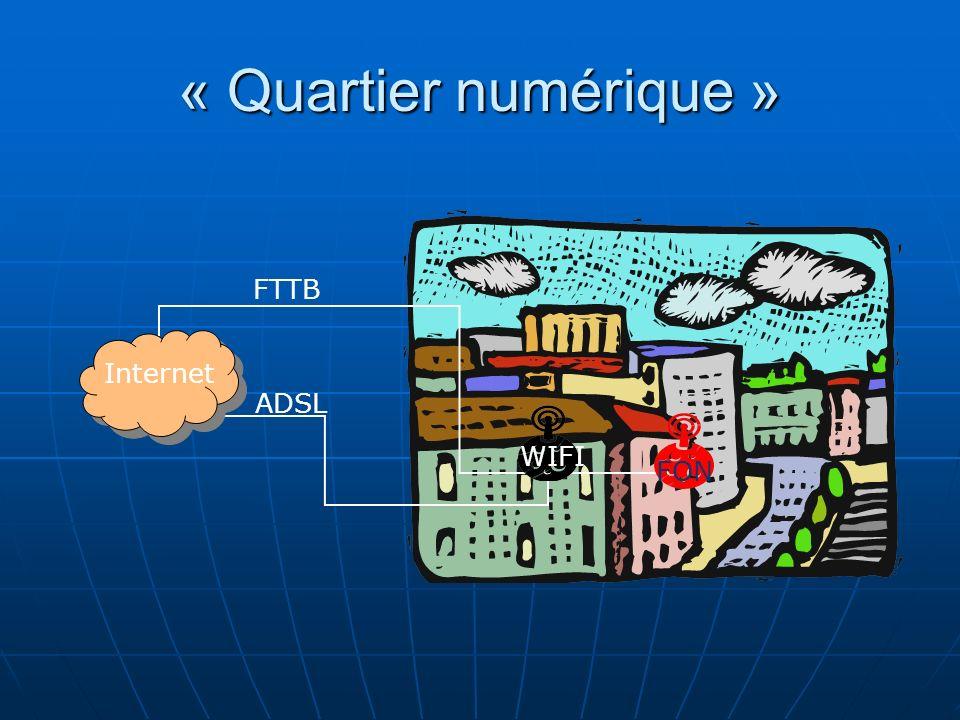 Internet FTTB ADSL WIFI FON « Quartier numérique »