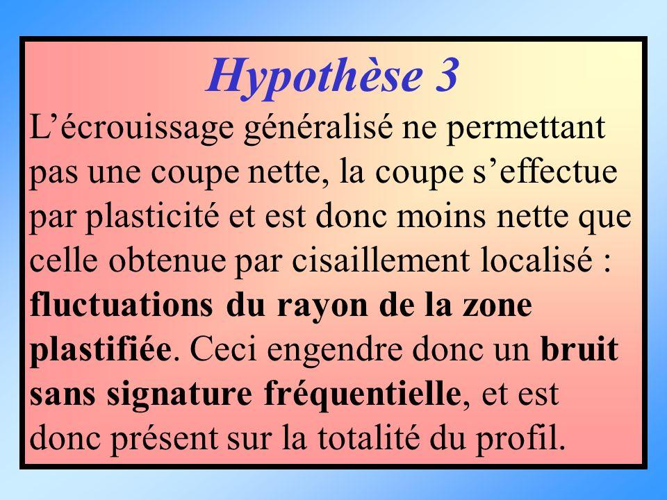 Hypothèse 3 Lécrouissage généralisé ne permettant pas une coupe nette, la coupe seffectue par plasticité et est donc moins nette que celle obtenue par