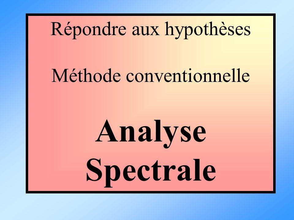 Répondre aux hypothèses Méthode conventionnelle Analyse Spectrale