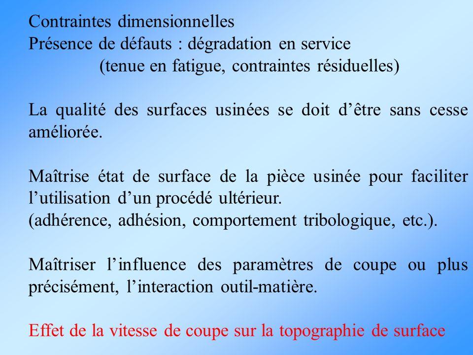 Contraintes dimensionnelles Présence de défauts : dégradation en service (tenue en fatigue, contraintes résiduelles) La qualité des surfaces usinées s