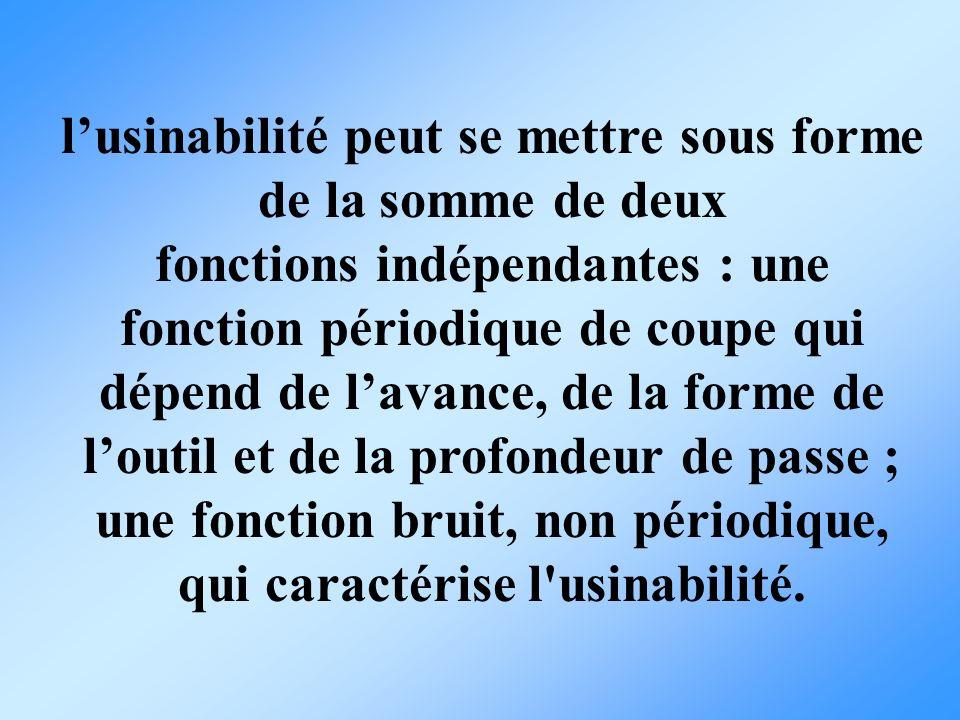 lusinabilité peut se mettre sous forme de la somme de deux fonctions indépendantes : une fonction périodique de coupe qui dépend de lavance, de la for