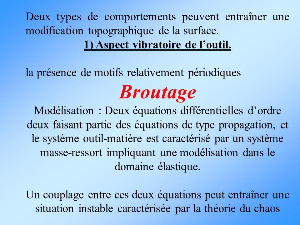 Deux types de comportements peuvent entraîner une modification topographique de la surface. 1) Aspect vibratoire de loutil. la présence de motifs rela