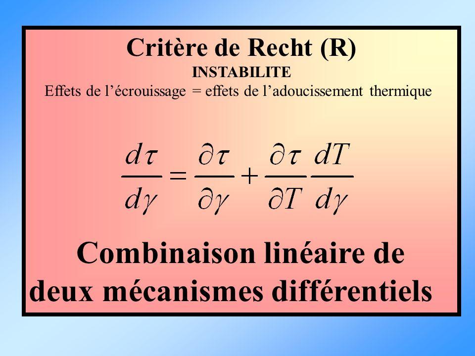 Critère de Recht (R) INSTABILITE Effets de lécrouissage = effets de ladoucissement thermique Combinaison linéaire de deux mécanismes différentiels