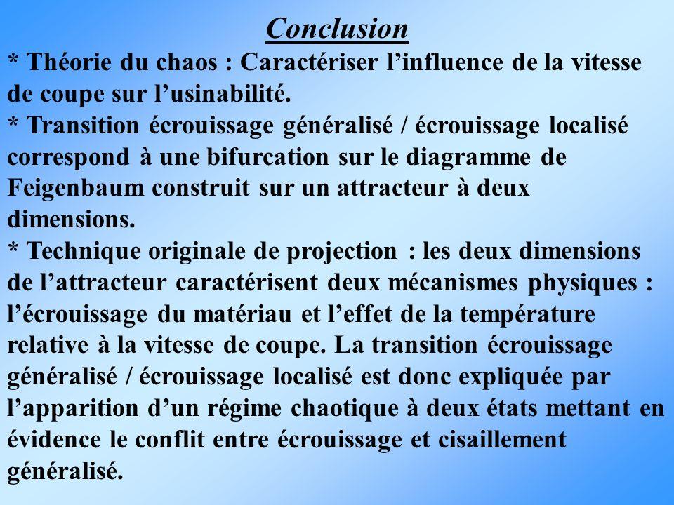Conclusion * Théorie du chaos : Caractériser linfluence de la vitesse de coupe sur lusinabilité. * Transition écrouissage généralisé / écrouissage loc