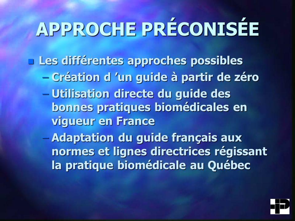 OPTION RETENUE n Ladaptation du guide français de gestion des bonnes pratiques biomédicales –Respecte la norme internationale de gestion de la qualité (ISO) –Répond aux besoins fondamentaux de notre pratique –Permet de se doter dune première version dun guide plus rapidement