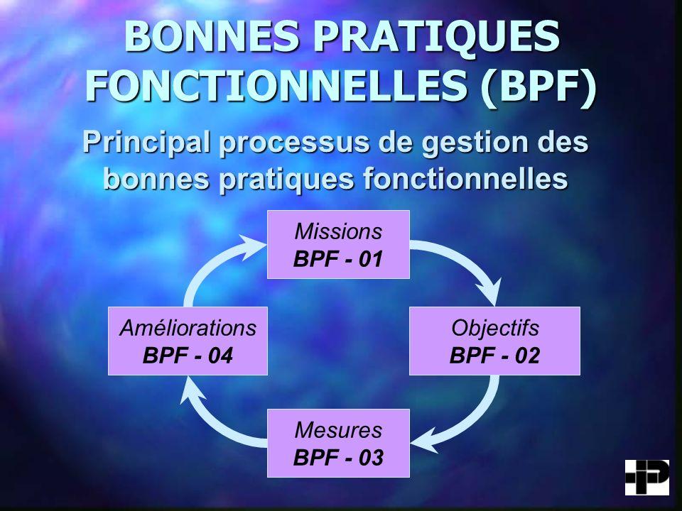 BONNES PRATIQUES FONCTIONNELLES (BPF) Missions BPF - 01 Objectifs BPF - 02 Mesures BPF - 03 Améliorations BPF - 04 Principal processus de gestion des bonnes pratiques fonctionnelles