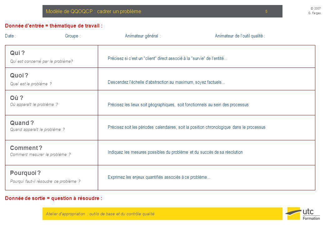 Atelier d'appropriation : outils de base et du contrôle qualité © 2007 G. Farges 5 Modèle de QQOQCP : cadrer un problème Qui ? Qui est concerné par le