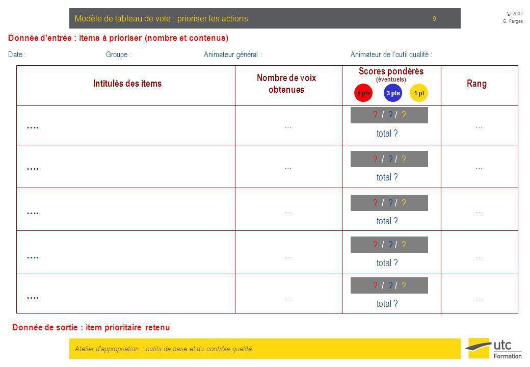 Atelier d'appropriation : outils de base et du contrôle qualité © 2007 G. Farges 9 Modèle de tableau de vote : prioriser les actions … Intitulés des i