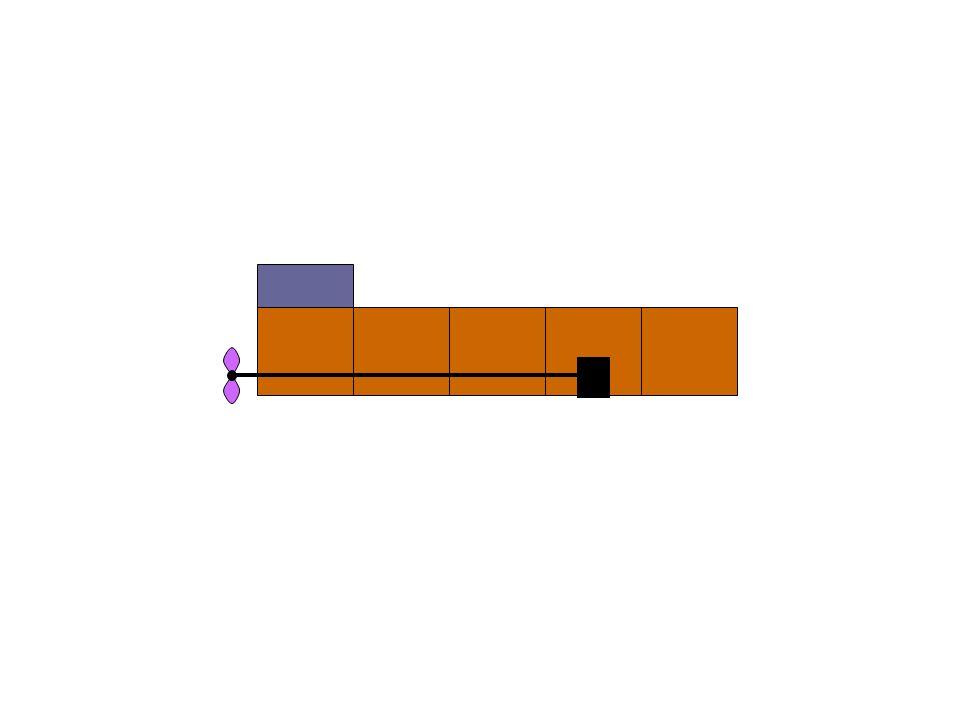 h(x,t) : pétrolier mer mouvement imposé x y x h 0 h0h0