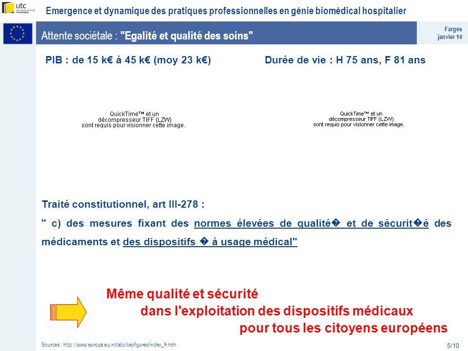 Farges janvier 14 Emergence et dynamique des pratiques professionnelles en génie biomédical hospitalier 5/10 Attente sociétale :