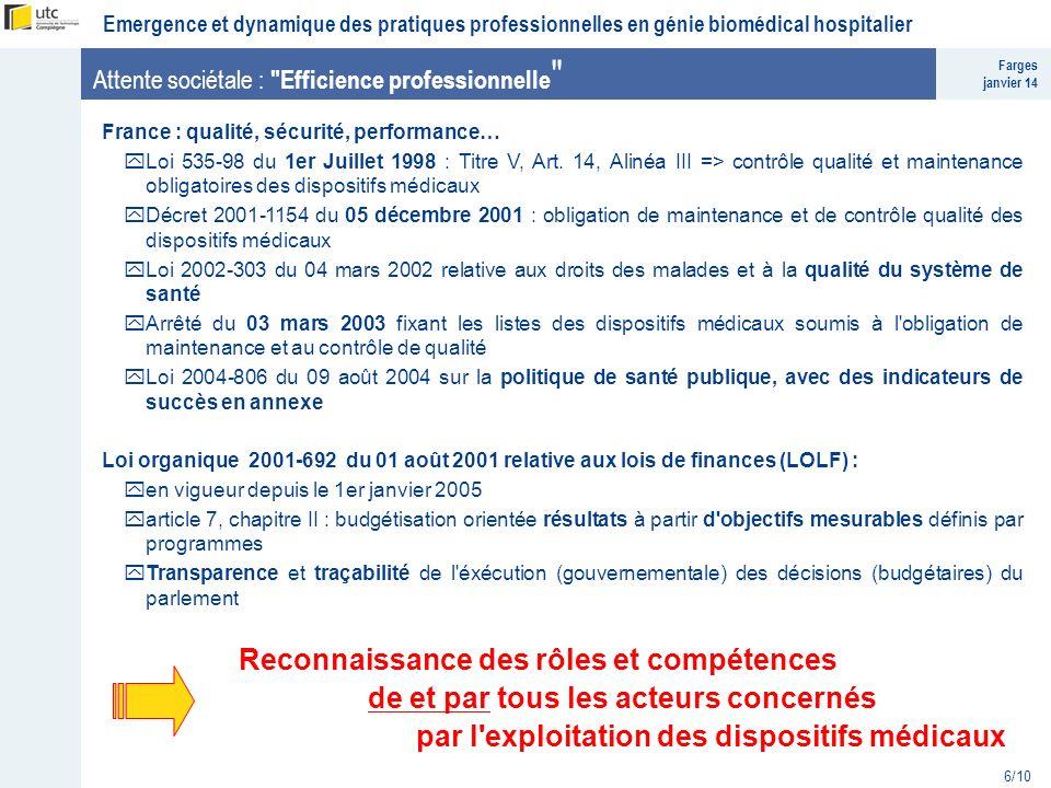 Farges janvier 14 Emergence et dynamique des pratiques professionnelles en génie biomédical hospitalier 6/10 Attente sociétale :