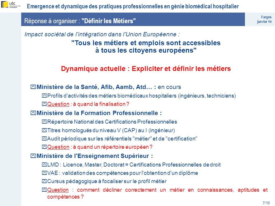 Farges janvier 14 Emergence et dynamique des pratiques professionnelles en génie biomédical hospitalier 7/10 Réponse à organiser :