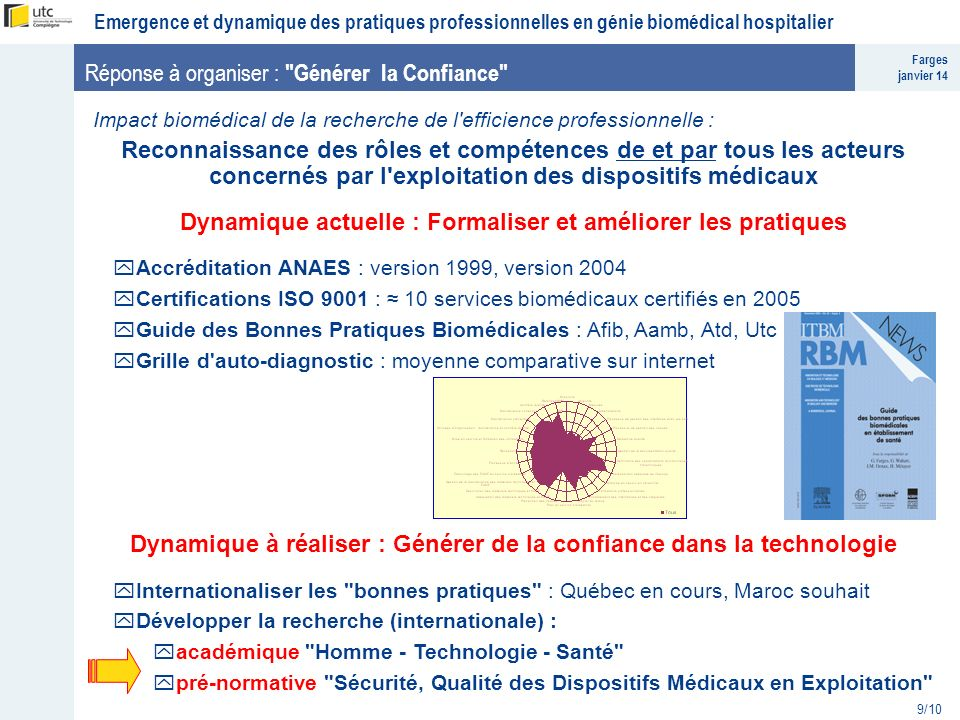 Farges janvier 14 Emergence et dynamique des pratiques professionnelles en génie biomédical hospitalier 9/10 Réponse à organiser :
