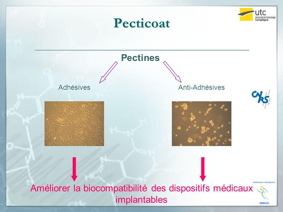 Pecticoat Améliorer la biocompatibilité des dispositifs médicaux implantables Adhésives Anti-Adhésives