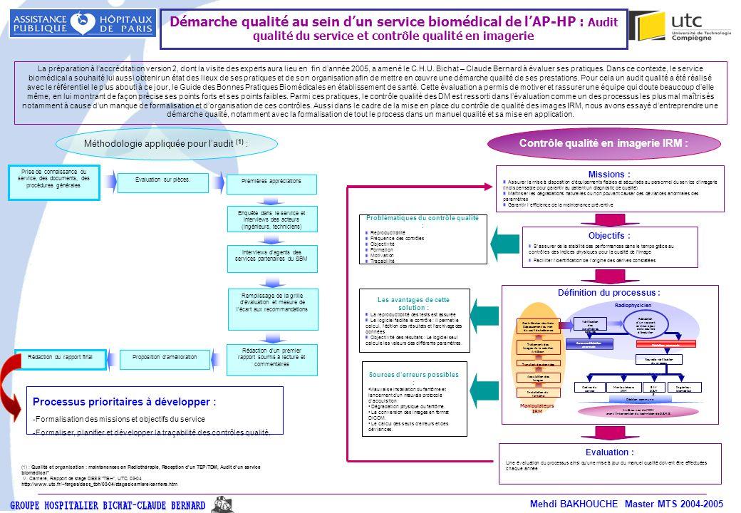 Démarche qualité au sein dun service biomédical de lAP-HP : Audit qualité du service et contrôle qualité en imagerie La préparation à laccréditation v