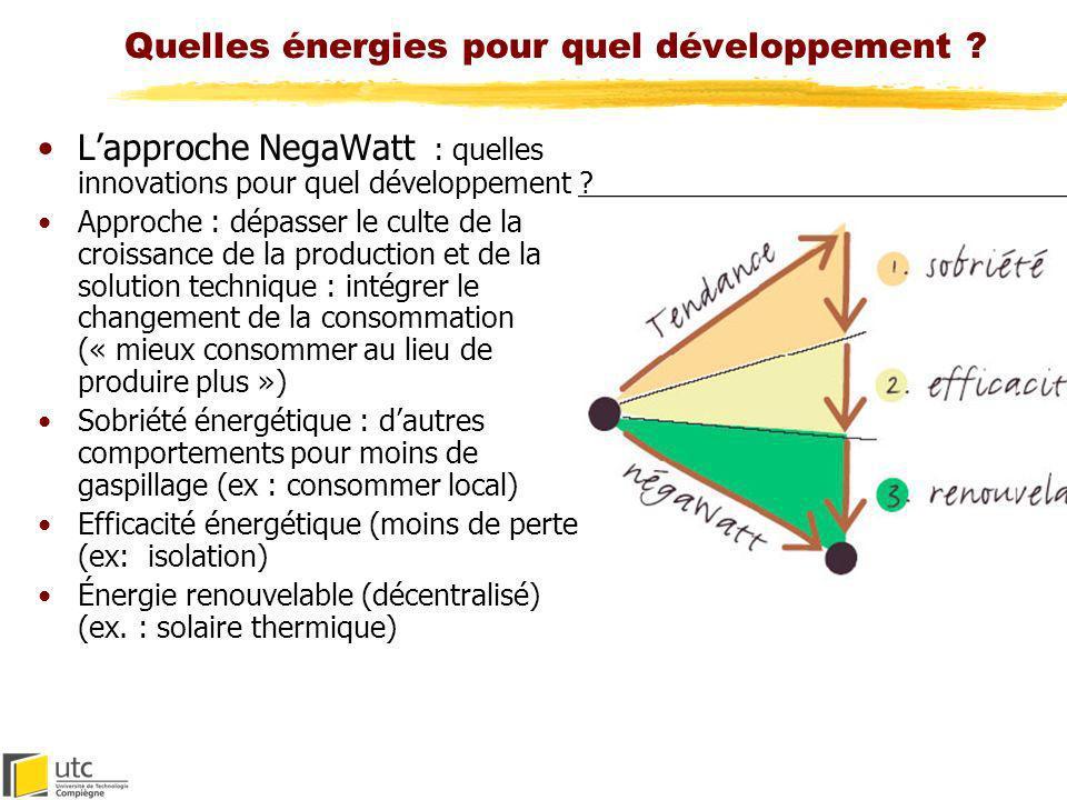 Quelles énergies pour quel développement ? Lapproche NegaWatt : quelles innovations pour quel développement ? Approche : dépasser le culte de la crois