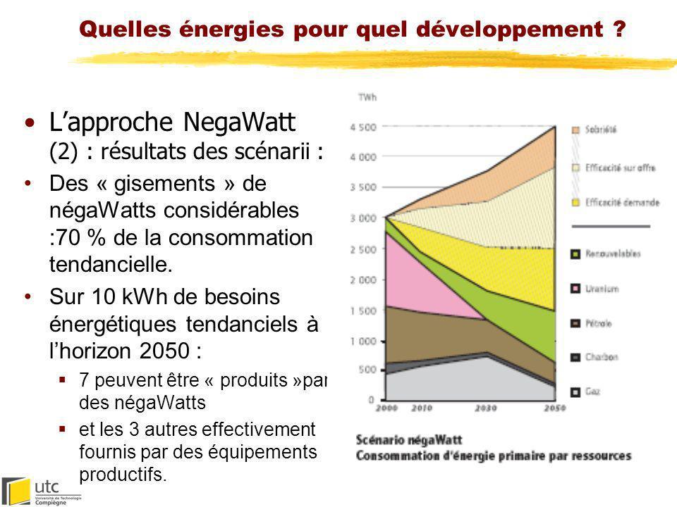 Quelles énergies pour quel développement ? Lapproche NegaWatt (2) : résultats des scénarii : Des « gisements » de négaWatts considérables :70 % de la