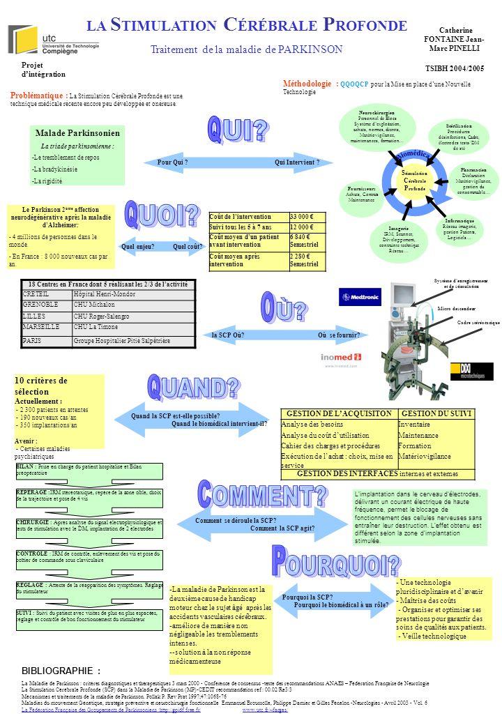 Méthodologie : QQOQCP pour la Mise en place dune Nouvelle Technologie BIBLIOGRAPHIE : La Maladie de Parkinson : critères diagnostiques et thérapeutiqu