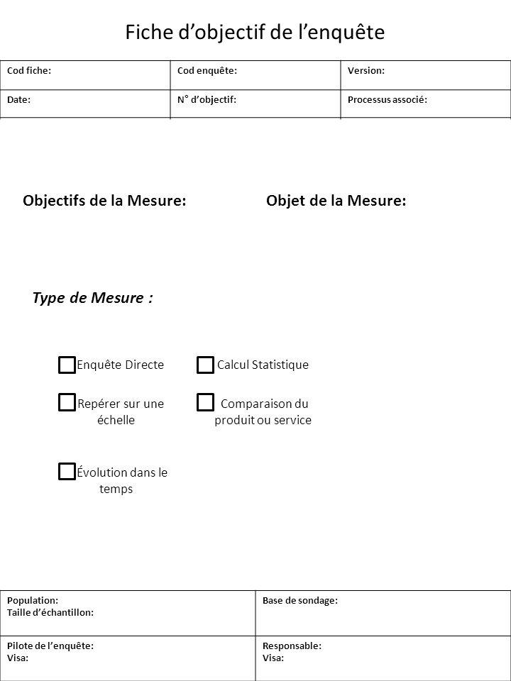 Population: Taille déchantillon: Base de sondage: Pilote de lenquête: Visa: Responsable: Visa: Cod fiche:Cod enquête:Version: Date:N° dobjectif:Proces