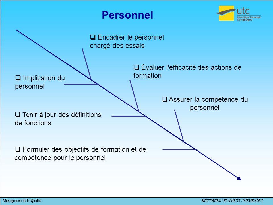 Management de la Qualité BOUTHORS / FLAMENT / MEKKAOUI Personnel Assurer la compétence du personnel Formuler des objectifs de formation et de compéten