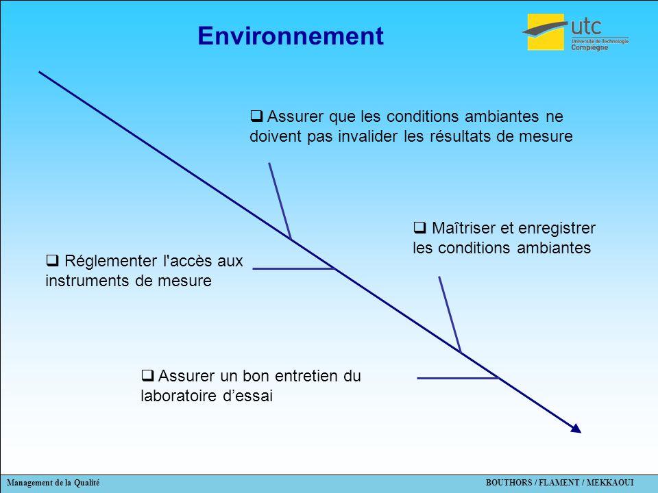 Management de la Qualité BOUTHORS / FLAMENT / MEKKAOUI Environnement Assurer que les conditions ambiantes ne doivent pas invalider les résultats de me