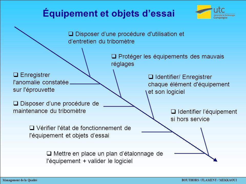 Management de la Qualité BOUTHORS / FLAMENT / MEKKAOUI Équipement et objets dessai Disposer dune procédure d'utilisation et dentretien du tribomètre I