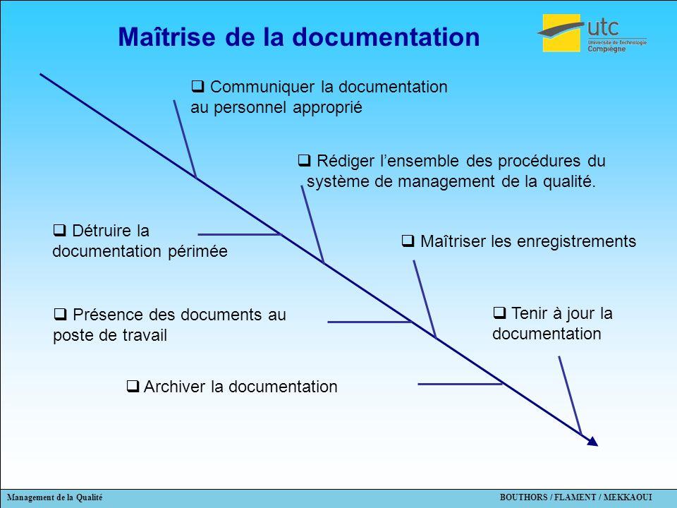 Management de la Qualité BOUTHORS / FLAMENT / MEKKAOUI Maîtrise de la documentation Tenir à jour la documentation Détruire la documentation périmée Pr