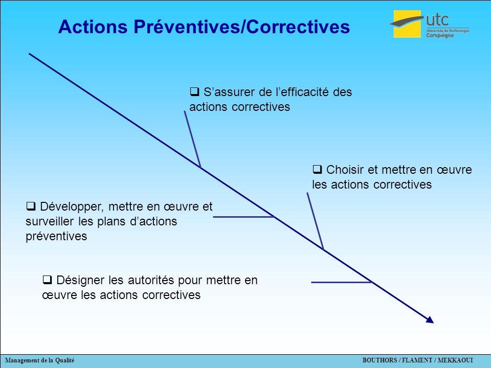 Management de la Qualité BOUTHORS / FLAMENT / MEKKAOUI Actions Préventives/Correctives Développer, mettre en œuvre et surveiller les plans dactions pr