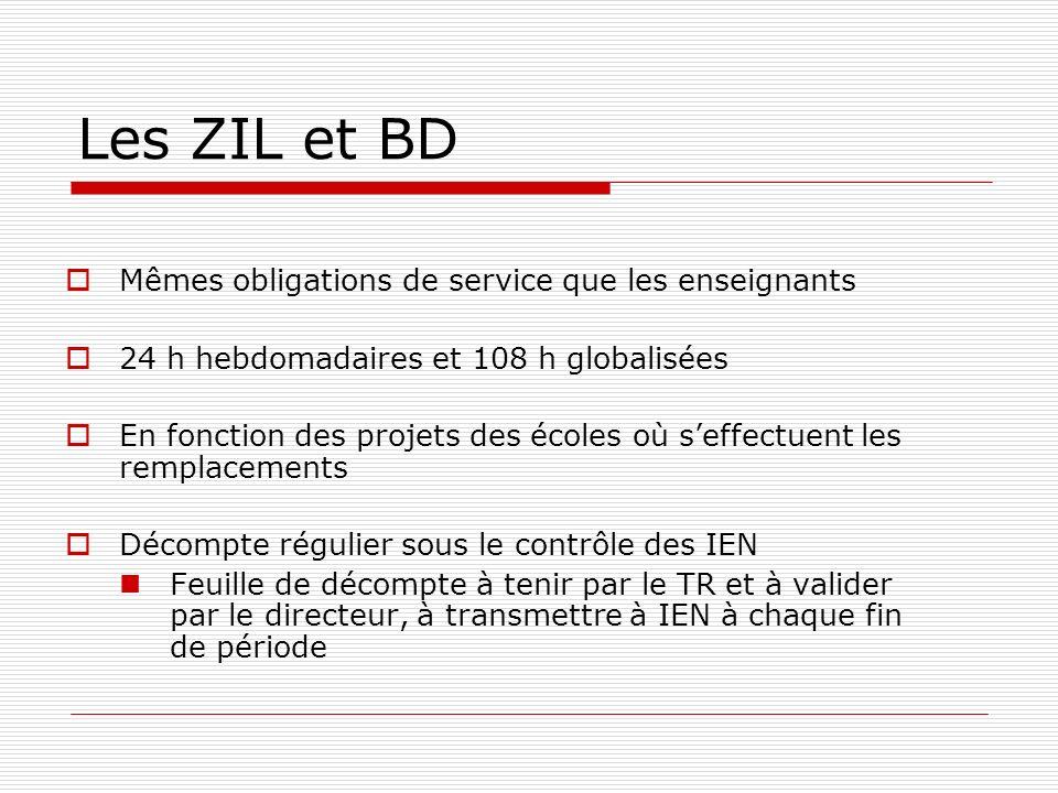 Les ZIL et BD Mêmes obligations de service que les enseignants 24 h hebdomadaires et 108 h globalisées En fonction des projets des écoles où seffectue